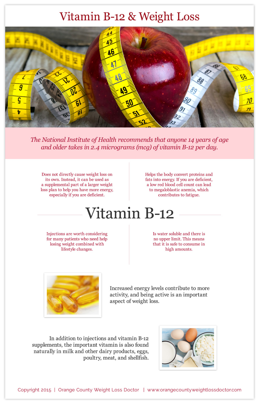Vitamin B 12 and Weight Loss by OC Weight Loss - Infographics